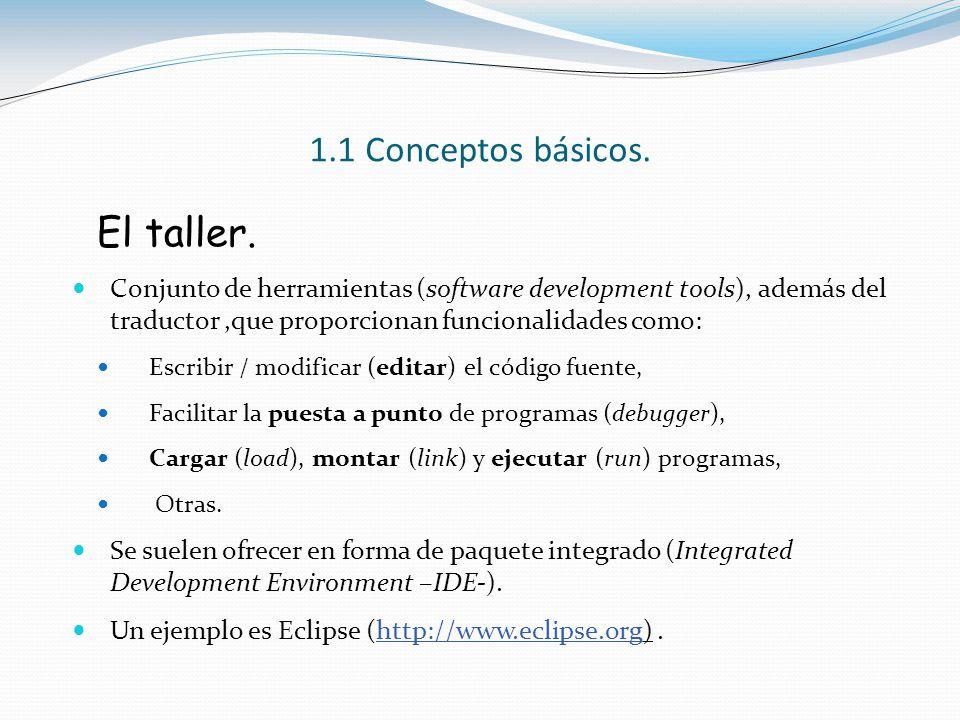 El taller. 1.1 Conceptos básicos.