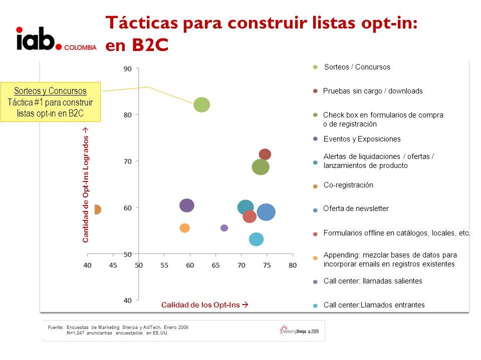 Tácticas para construir listas opt-in: en B2C