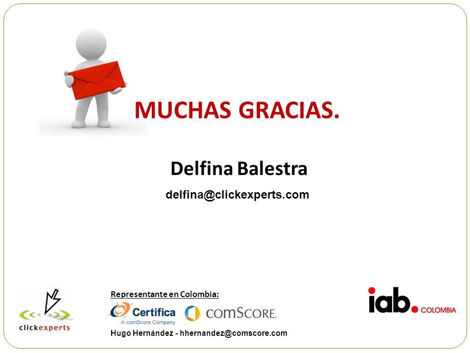 MUCHAS GRACIAS. Delfina Balestra delfina@clickexperts.com