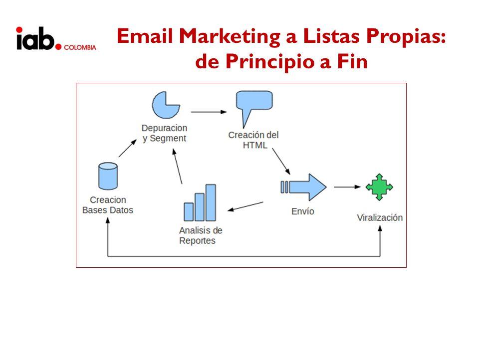 Email Marketing a Listas Propias: