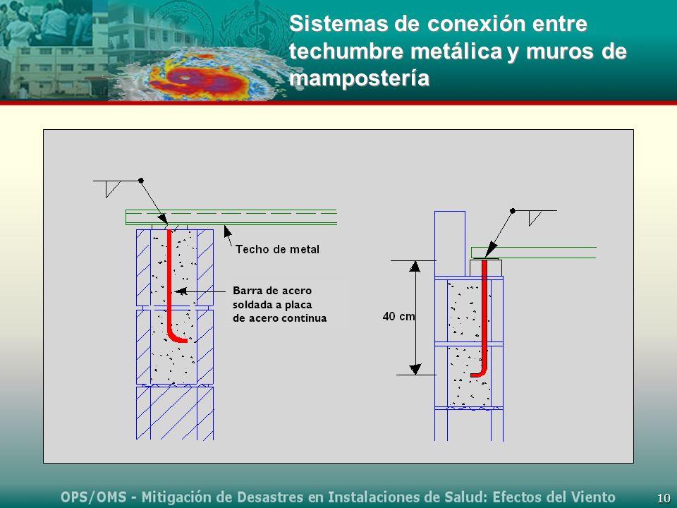 Sistemas de conexión entre techumbre metálica y muros de mampostería