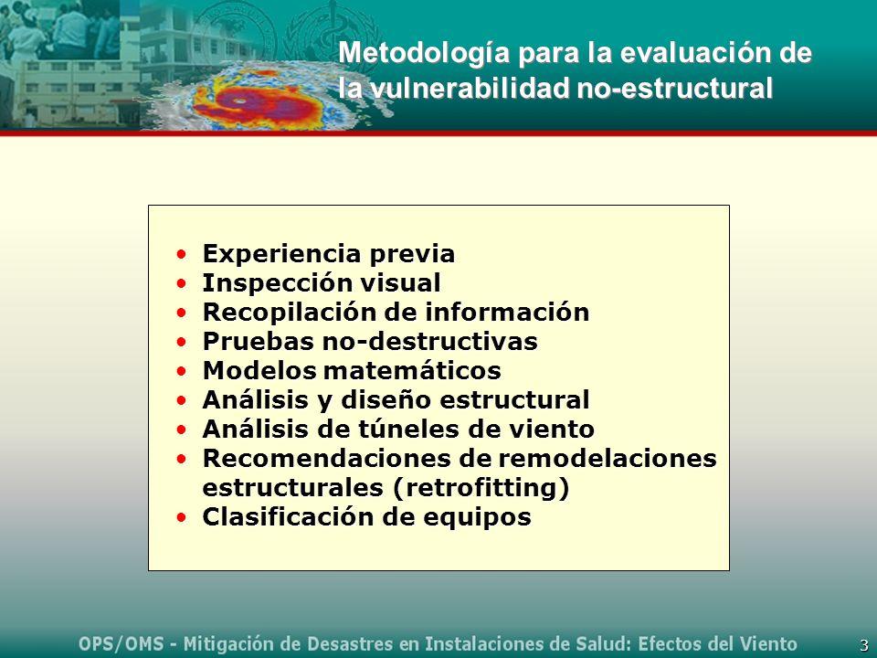 Metodología para la evaluación de la vulnerabilidad no-estructural