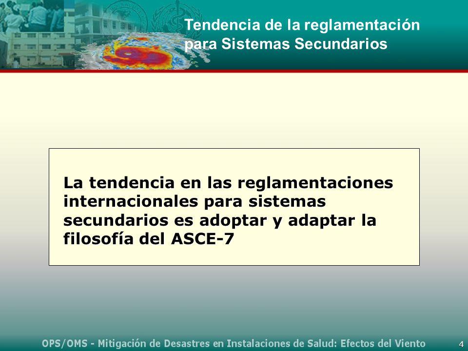Tendencia de la reglamentación para Sistemas Secundarios