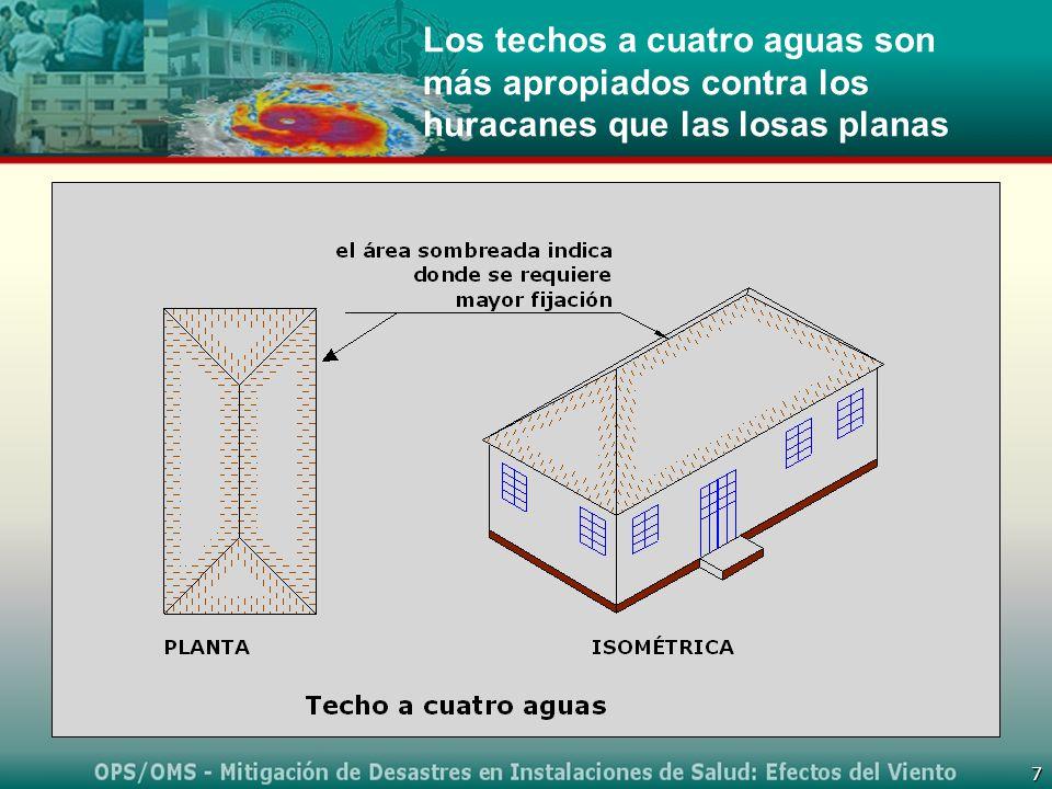 Los techos a cuatro aguas son más apropiados contra los huracanes que las losas planas