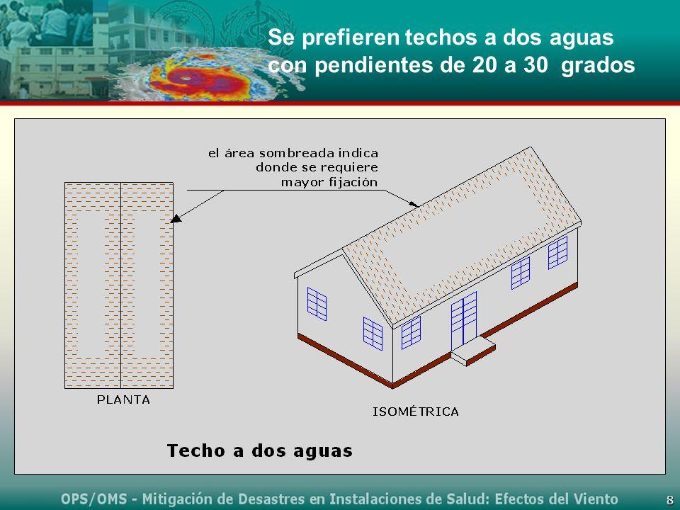 Se prefieren techos a dos aguas con pendientes de 20 a 30 grados