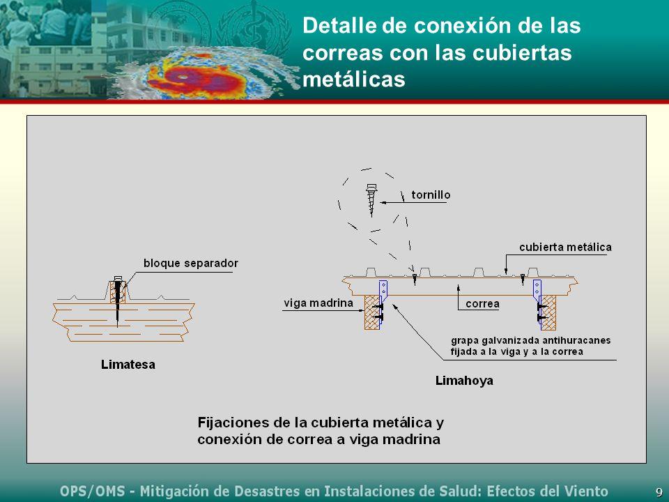 Detalle de conexión de las correas con las cubiertas metálicas