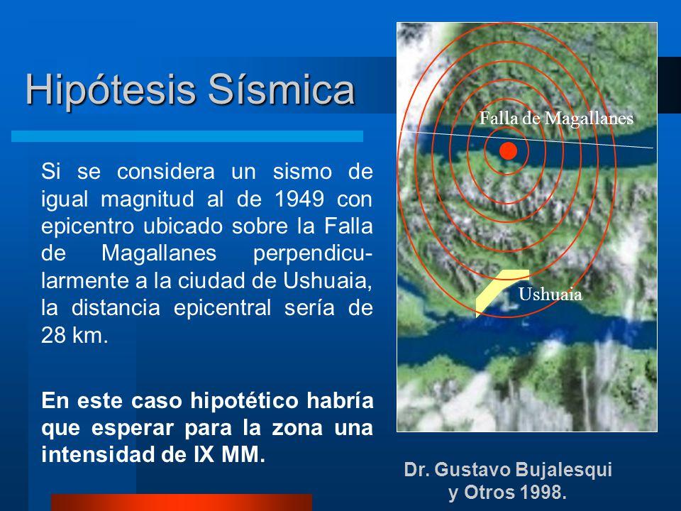 Hipótesis Sísmica Falla de Magallanes.
