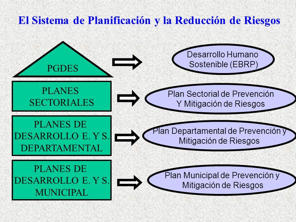 El Sistema de Planificación y la Reducción de Riesgos