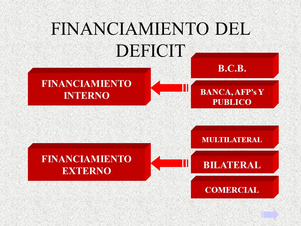 FINANCIAMIENTO DEL DEFICIT