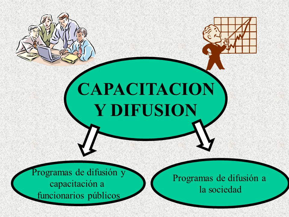 CAPACITACION Y DIFUSION