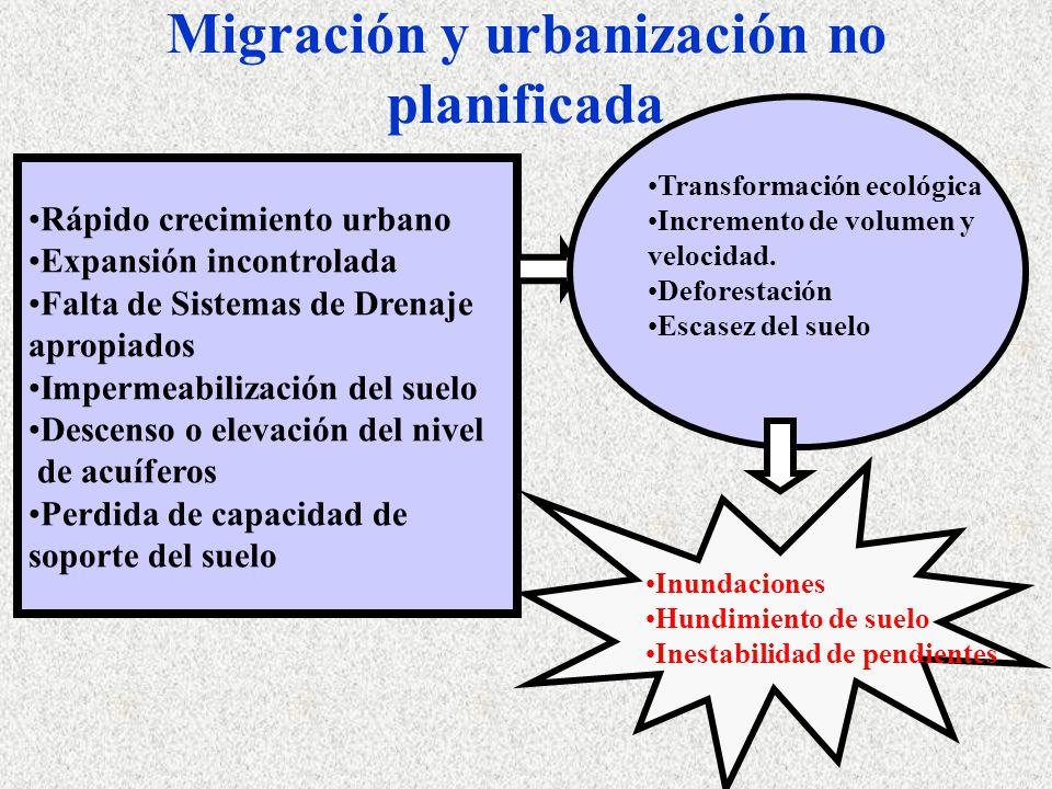 Migración y urbanización no planificada