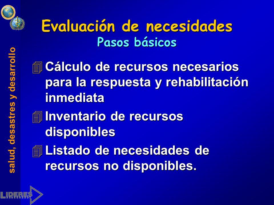 Evaluación de necesidades Pasos básicos