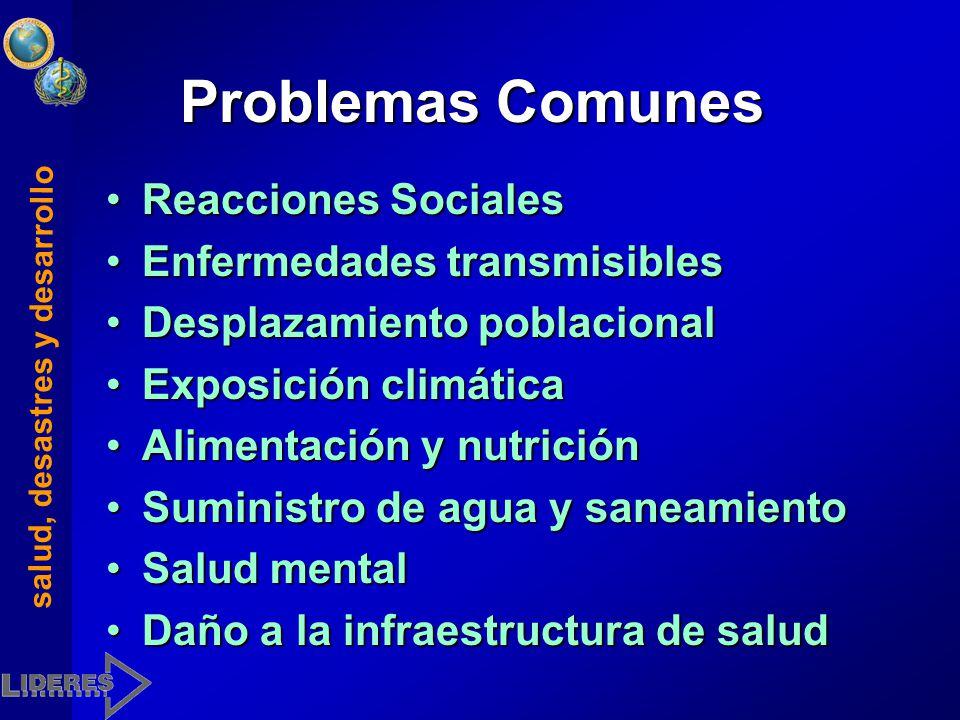 Problemas Comunes Reacciones Sociales Enfermedades transmisibles