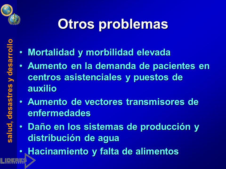 Otros problemas Mortalidad y morbilidad elevada