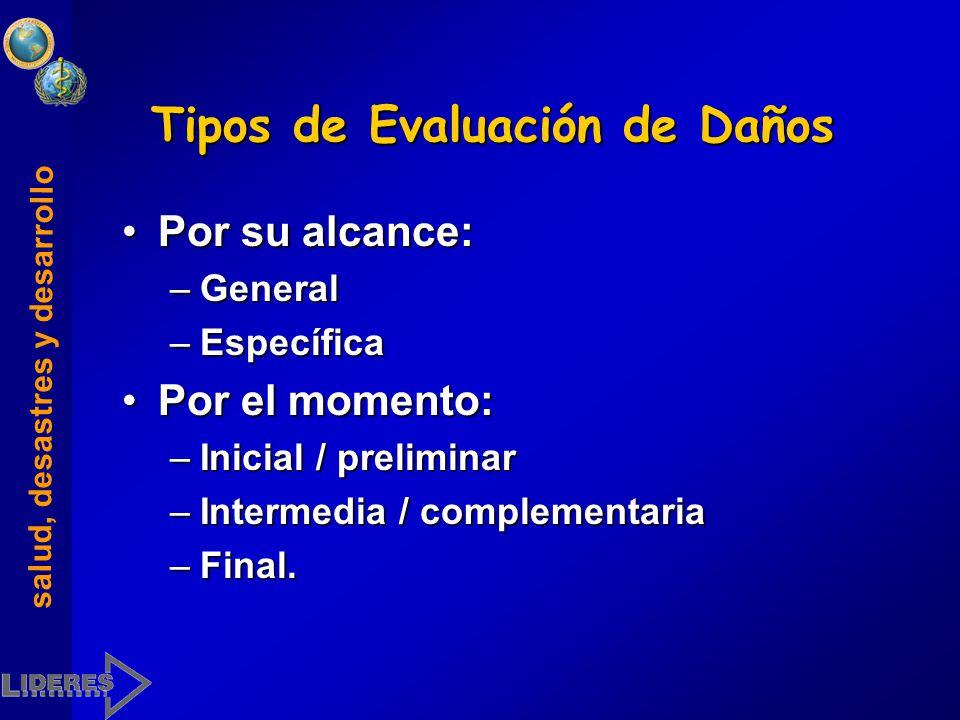 Tipos de Evaluación de Daños