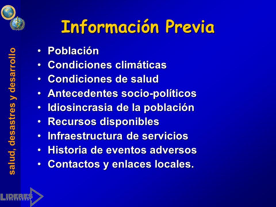 Información Previa Población Condiciones climáticas