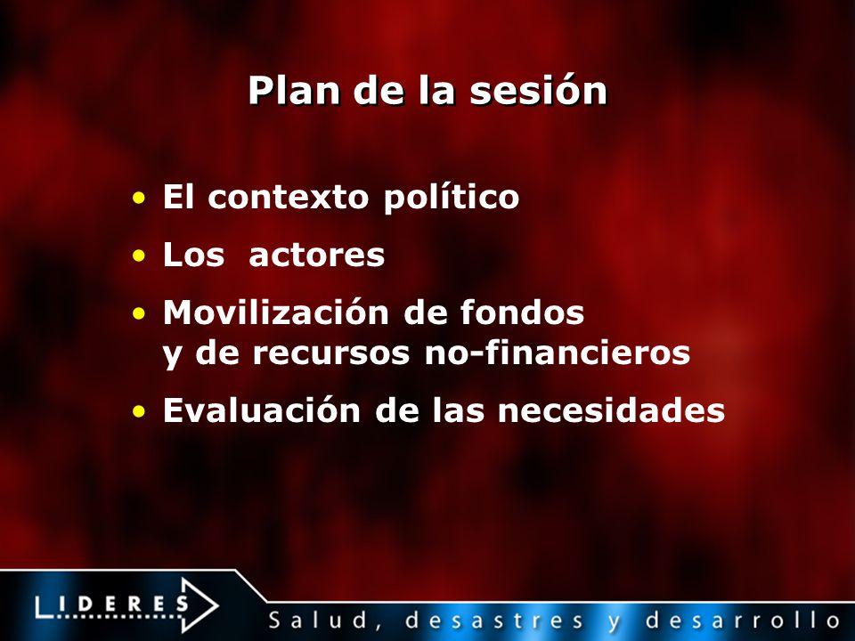 Plan de la sesión El contexto político Los actores