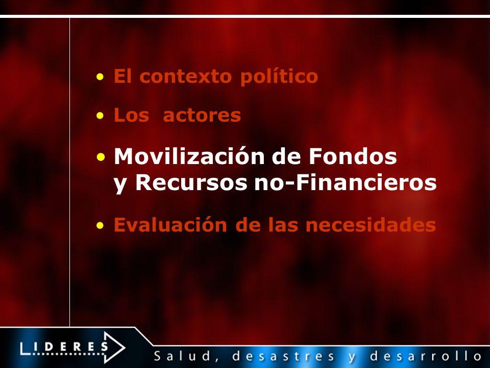 Movilización de Fondos y Recursos no-Financieros