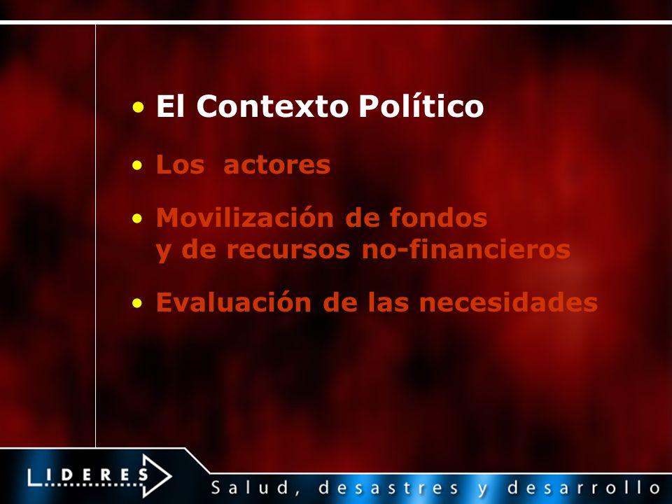 El Contexto Político Los actores