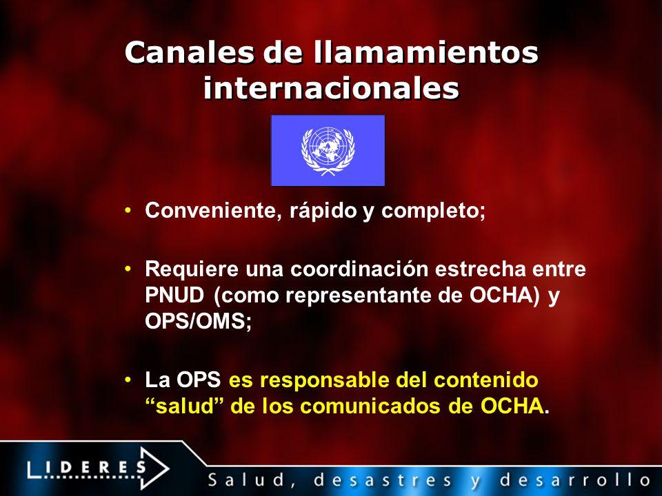 Canales de llamamientos internacionales