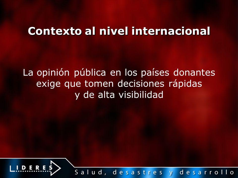Contexto al nivel internacional