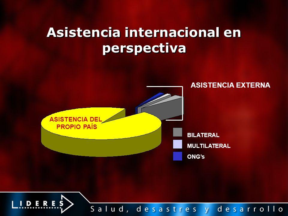 Asistencia internacional en perspectiva