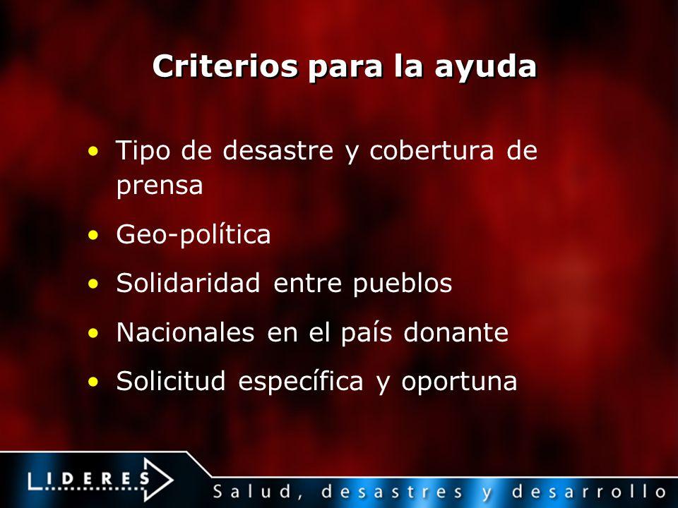 Criterios para la ayuda