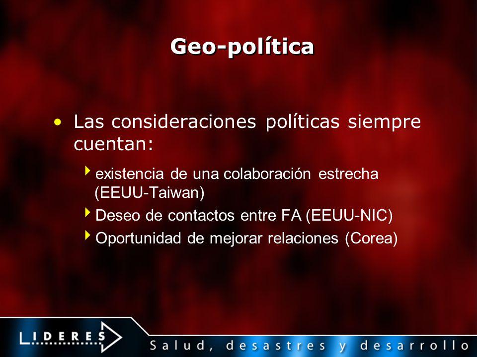 Geo-política Las consideraciones políticas siempre cuentan: