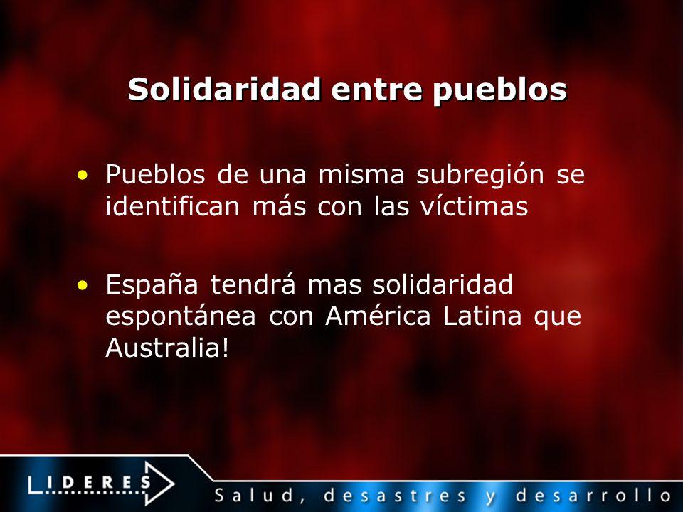 Solidaridad entre pueblos
