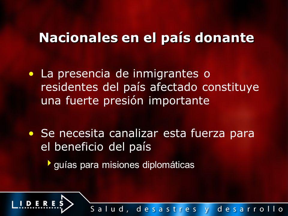 Nacionales en el país donante