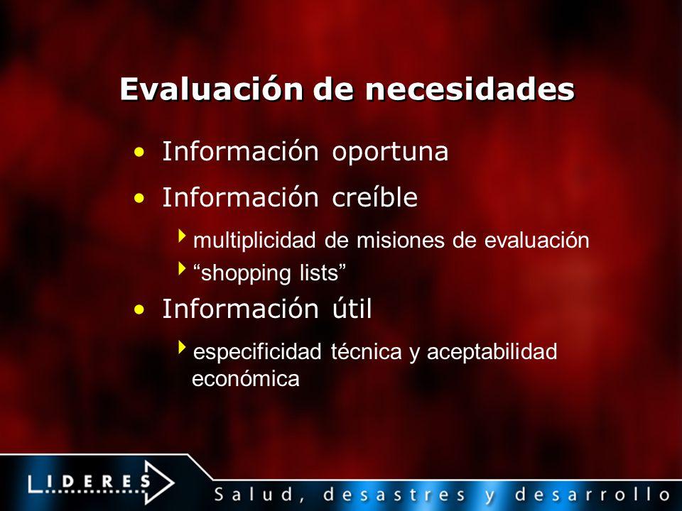 Evaluación de necesidades