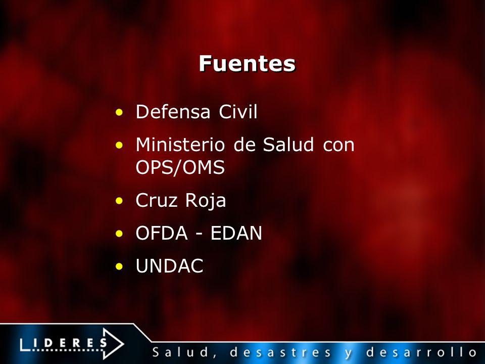 Fuentes Defensa Civil Ministerio de Salud con OPS/OMS Cruz Roja