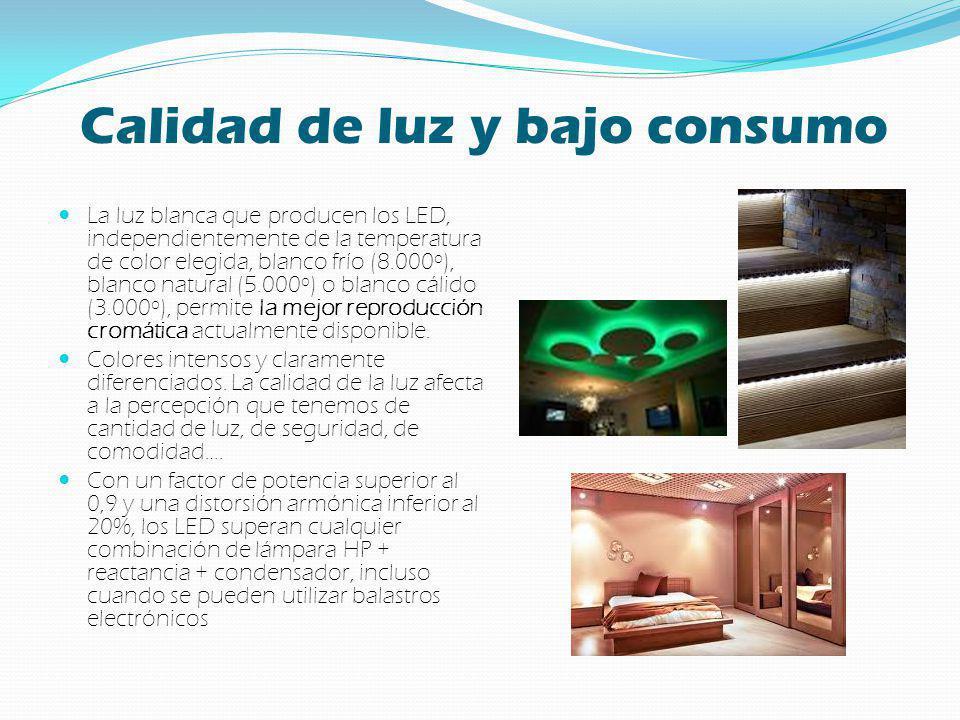 Calidad de luz y bajo consumo