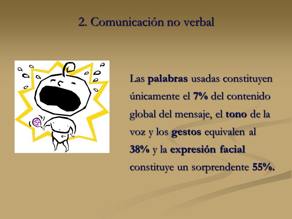 2. Comunicación no verbal