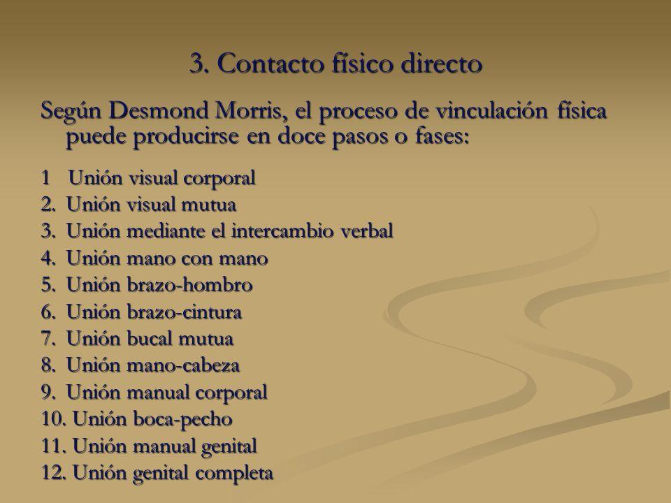 3. Contacto físico directo