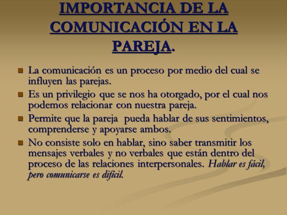 IMPORTANCIA DE LA COMUNICACIÓN EN LA PAREJA.