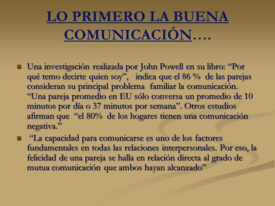 LO PRIMERO LA BUENA COMUNICACIÓN….
