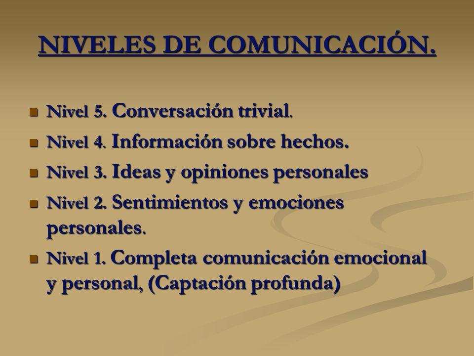 NIVELES DE COMUNICACIÓN.