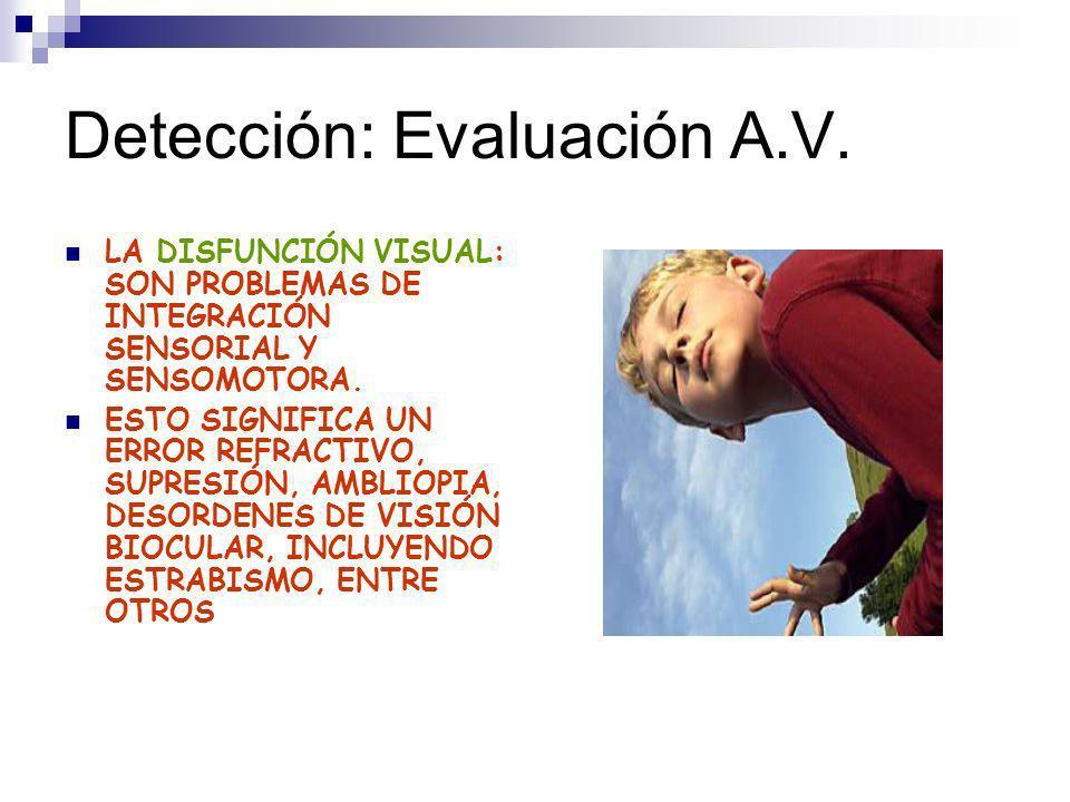 Detección: Evaluación A.V.