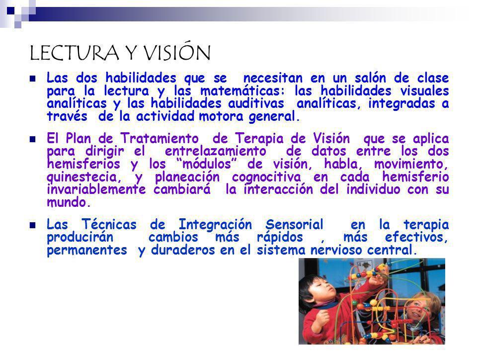 LECTURA Y VISIÓN