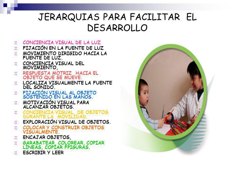 JERARQUIAS PARA FACILITAR EL DESARROLLO
