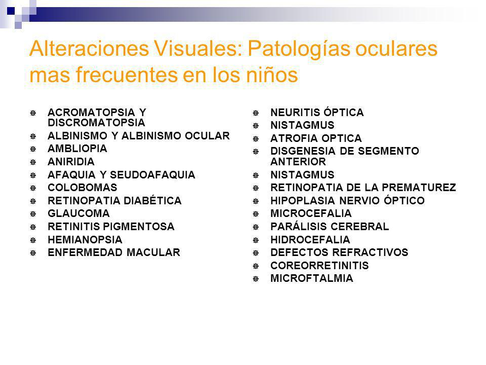 Alteraciones Visuales: Patologías oculares mas frecuentes en los niños