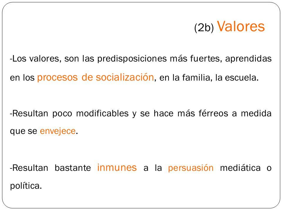 (2b) Valores Los valores, son las predisposiciones más fuertes, aprendidas en los procesos de socialización, en la familia, la escuela.