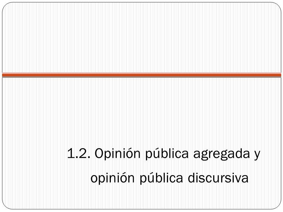 1.2. Opinión pública agregada y opinión pública discursiva