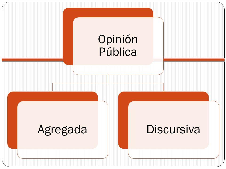 Opinión Pública Agregada Discursiva
