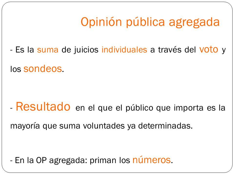 Opinión pública agregada