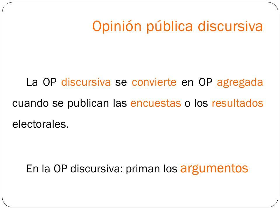Opinión pública discursiva