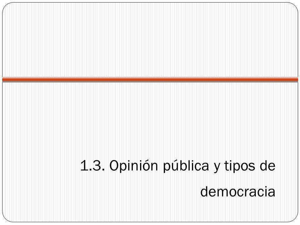 1.3. Opinión pública y tipos de democracia