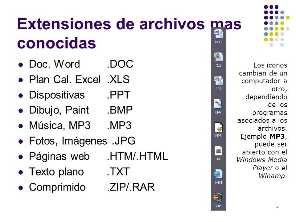Extensiones de archivos mas conocidas