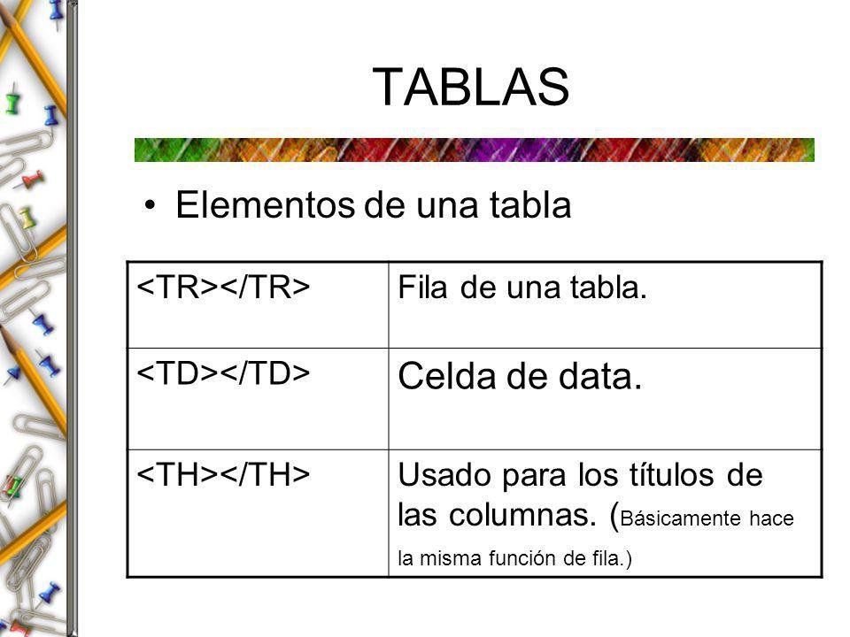 TABLAS Celda de data. Elementos de una tabla <TR></TR>